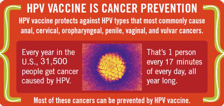 prevention papillomavirus vaccine)