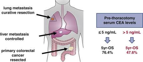 cancer gastric cauze si simptome)