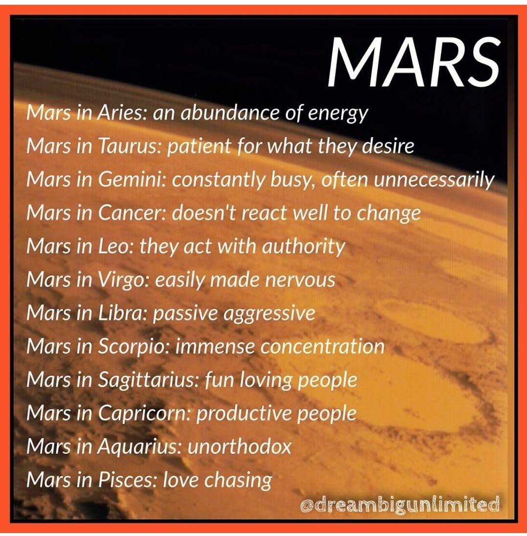 cancer mars aggressive)