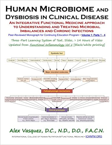 dysbiosis and disease)