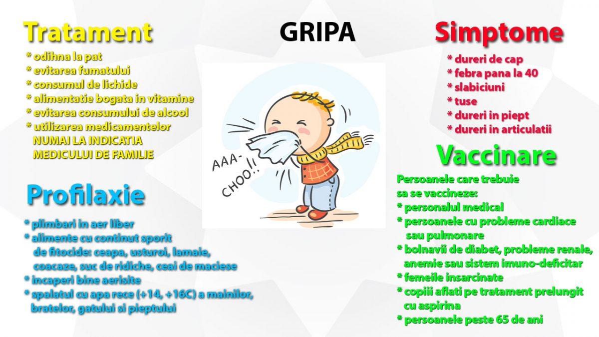 Măsuri de prevenire și tratament al gripei – Ministerul Sănătății
