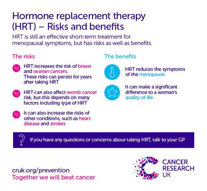 ovarian cancer postmenopausal