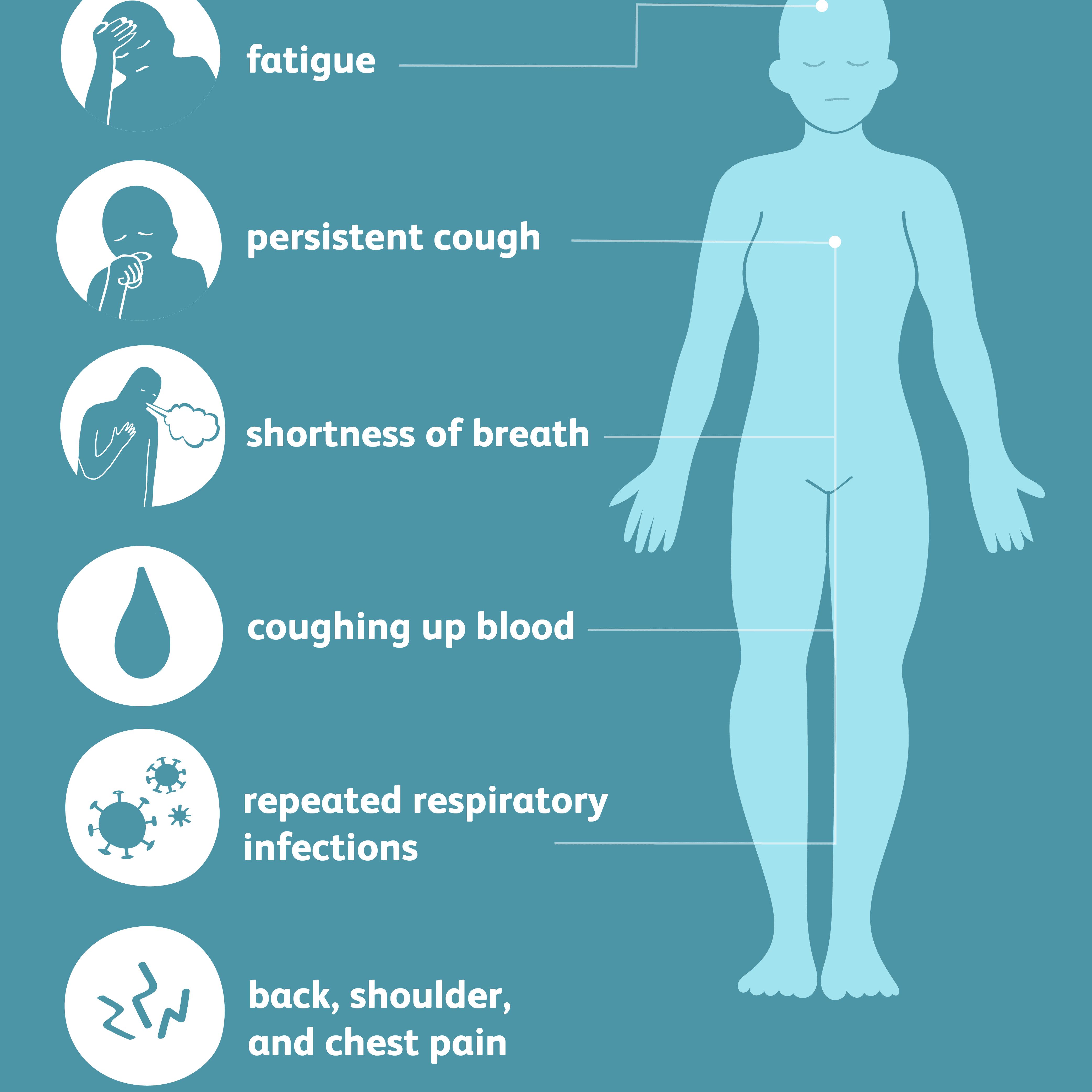 metastatic cancer end of life symptoms