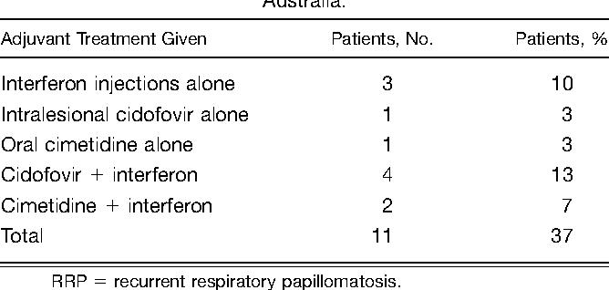 tratamentul papilomelor laringiene