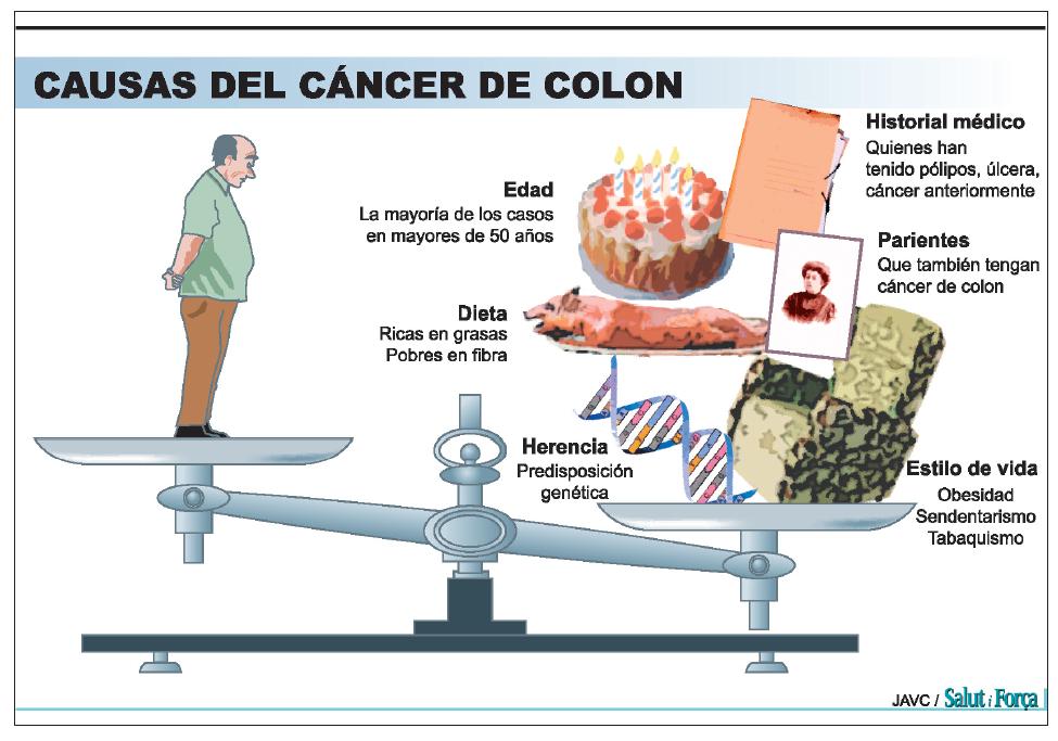 cele mai bune antihelmintice pentru copii cancer de colon etapa 4