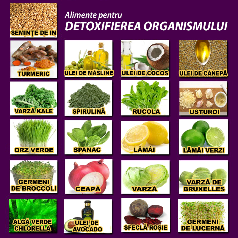 alimente de detoxifiere
