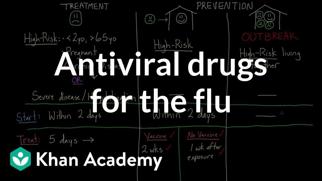 recenzii de tratament antiviral papilom