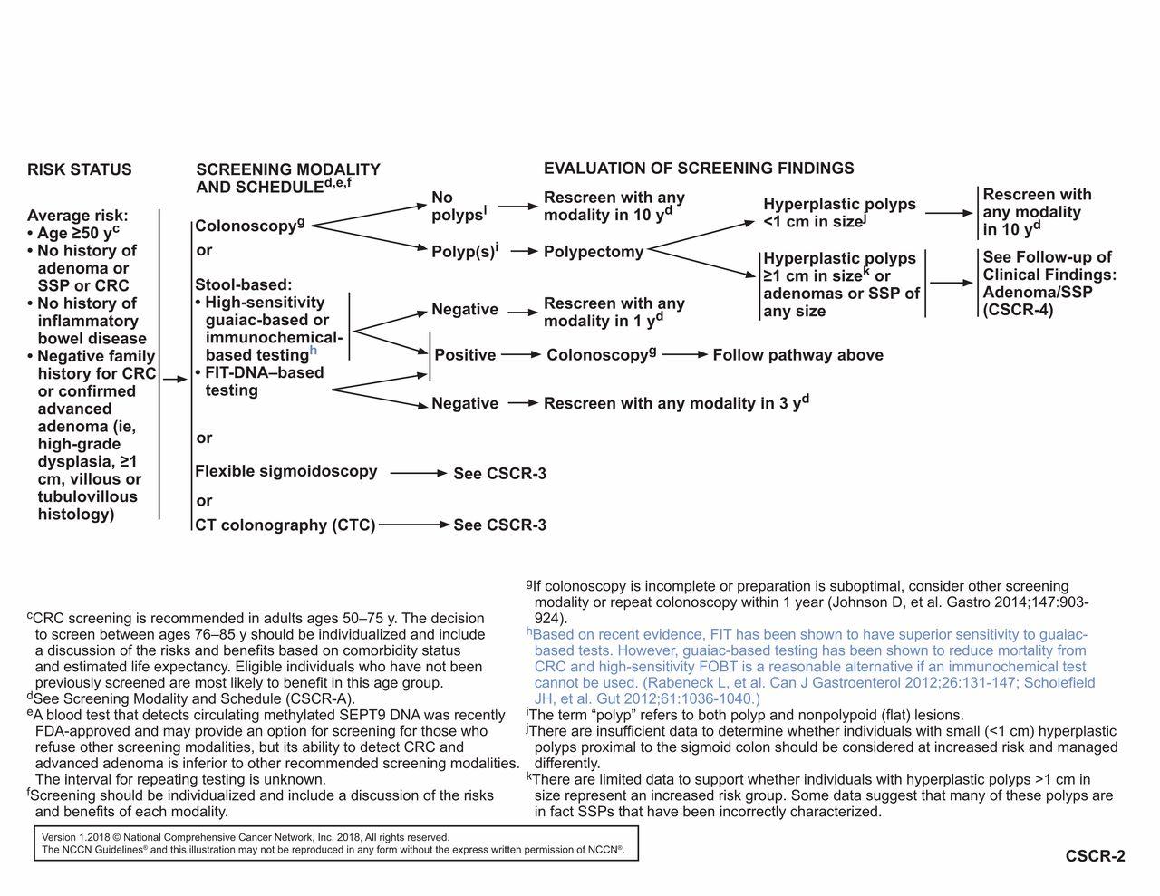 Cancer de colon nccn - anvelope-janteauto.ro - Cancer colon nccn