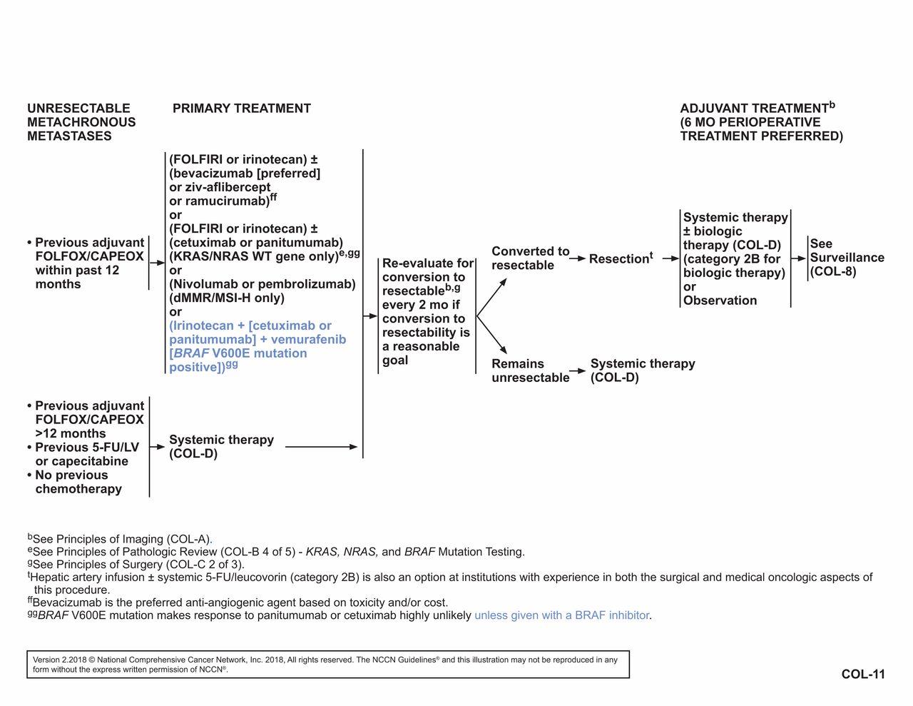 colorectal cancer guideline