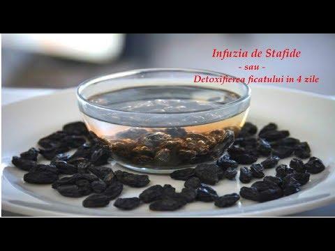 Detoxifierea organismului prin abordări holistice. Sfaturile specialiștilor