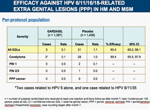 hpv impfung manner alter