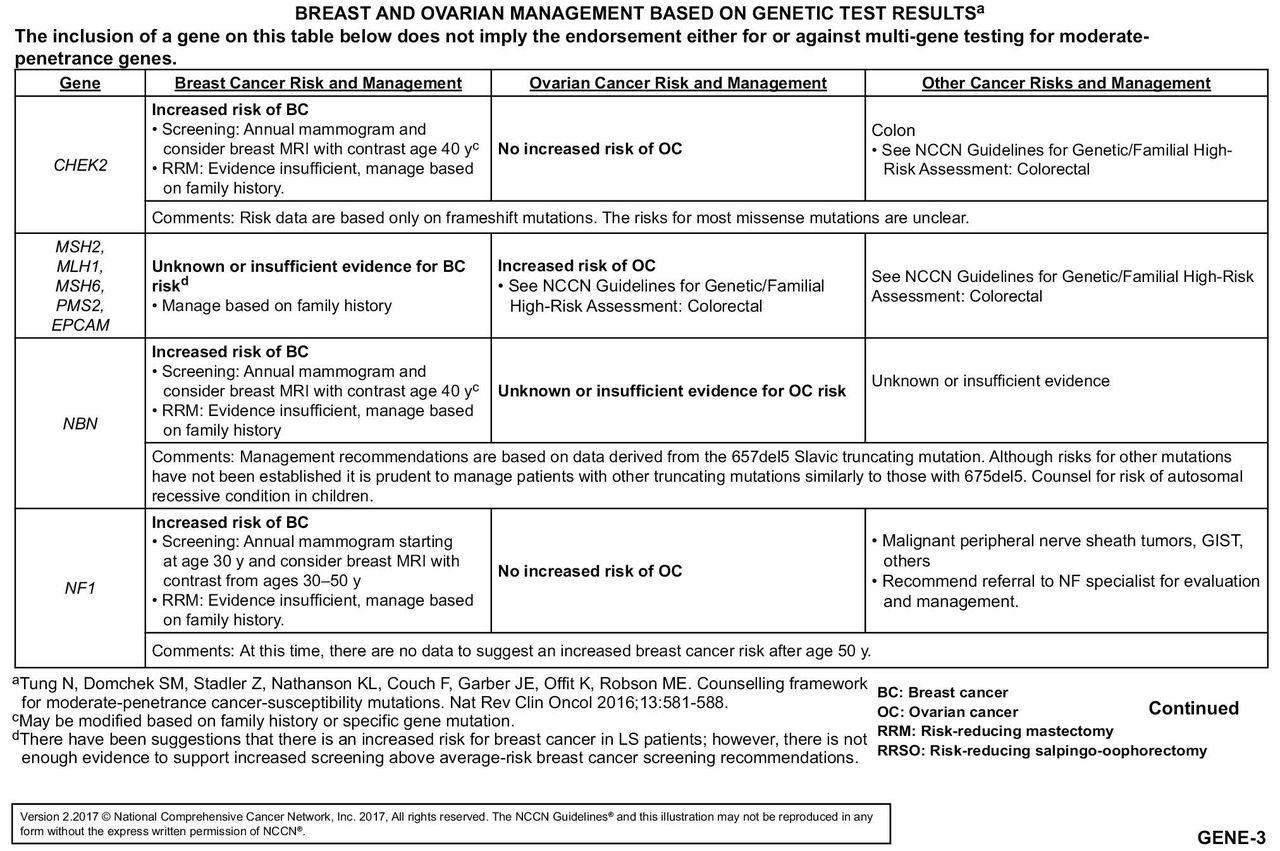 ovarian cancer nccn guidelines