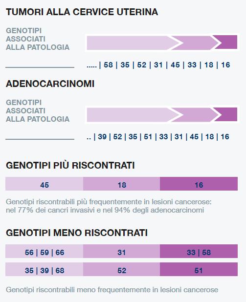 Papilloma intraduttale sintomi. Papilloma intraduttale e secrezioni