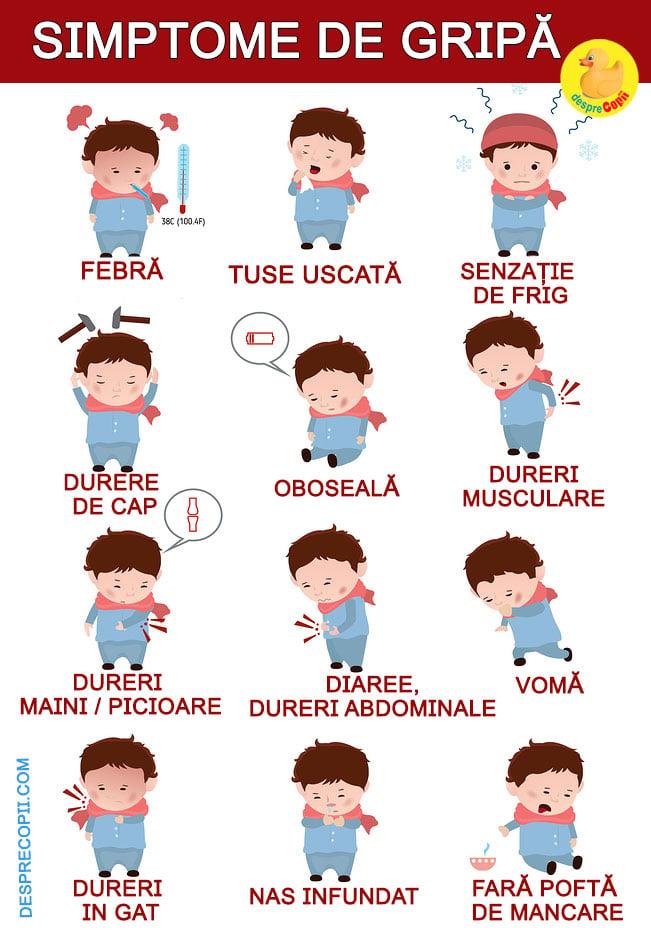 tratament gripa a)