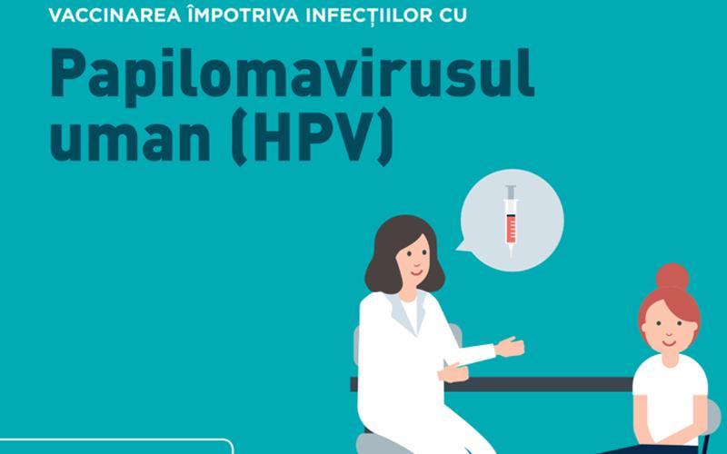 vaccinul împotriva virusului papiloma)